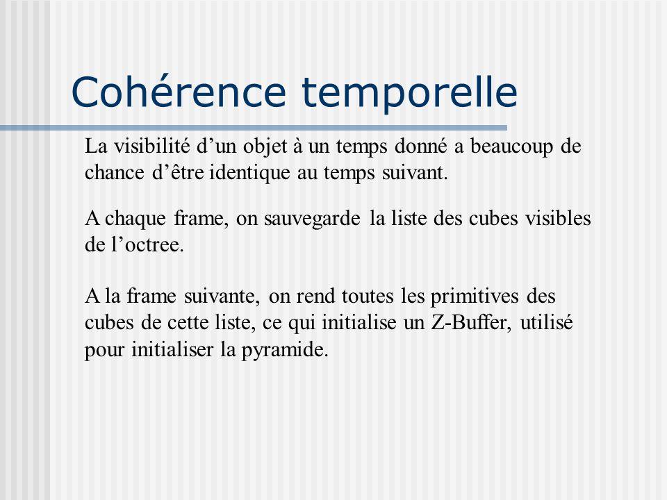 Cohérence temporelle A chaque frame, on sauvegarde la liste des cubes visibles de loctree. A la frame suivante, on rend toutes les primitives des cube