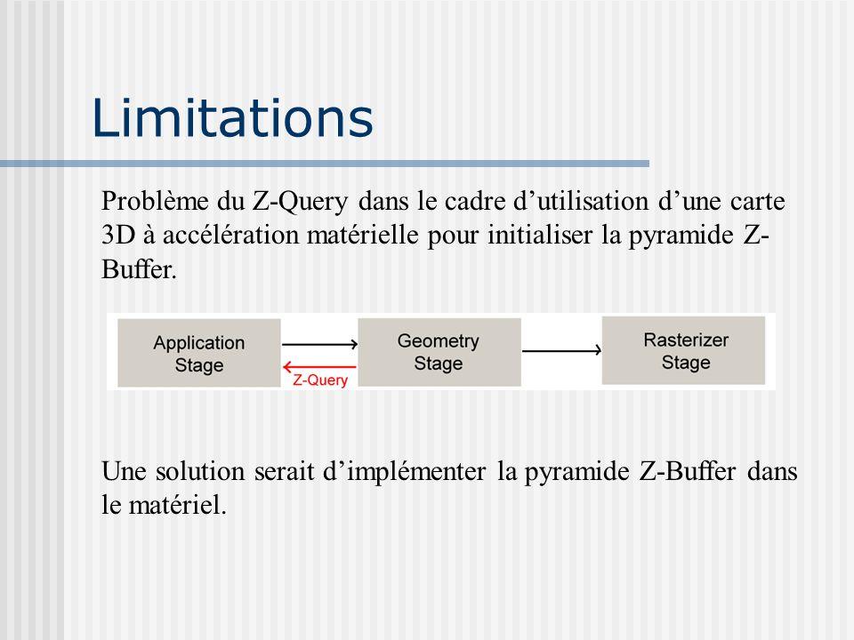 Limitations Problème du Z-Query dans le cadre dutilisation dune carte 3D à accélération matérielle pour initialiser la pyramide Z- Buffer. Une solutio