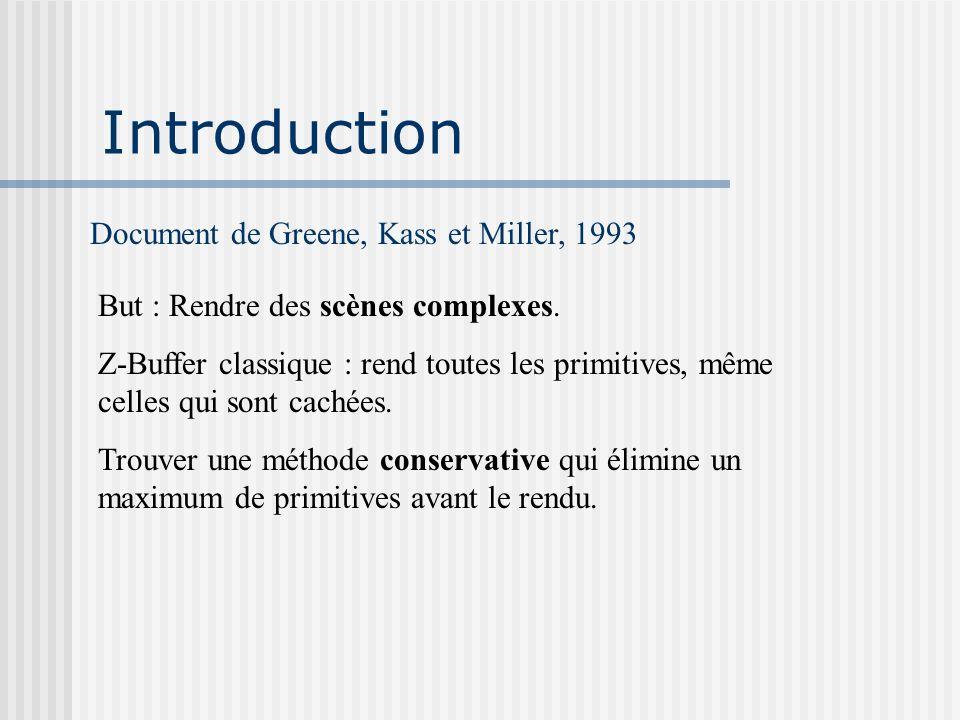 Introduction Document de Greene, Kass et Miller, 1993 But : Rendre des scènes complexes. Z-Buffer classique : rend toutes les primitives, même celles