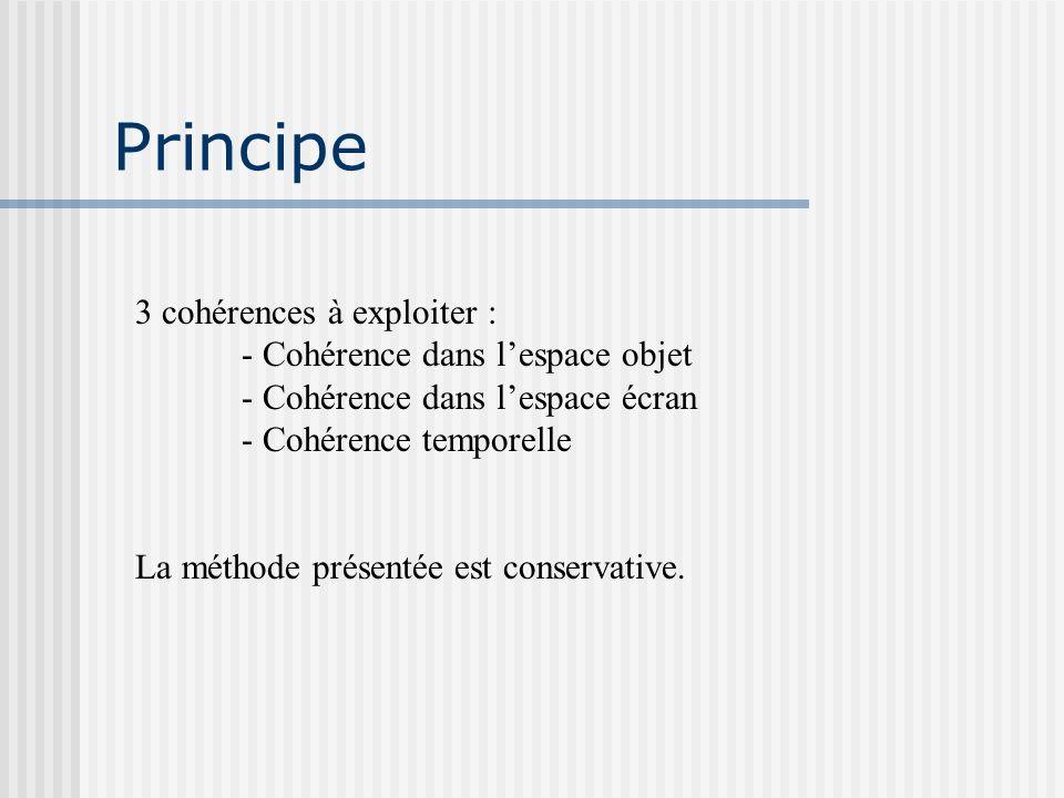 Principe 3 cohérences à exploiter : - Cohérence dans lespace objet - Cohérence dans lespace écran - Cohérence temporelle La méthode présentée est cons