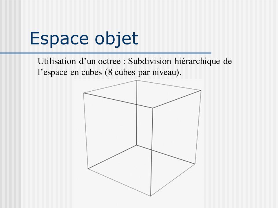Limitations Problème du Z-Query dans le cadre dutilisation dune carte 3D à accélération matérielle pour initialiser la pyramide Z- Buffer.
