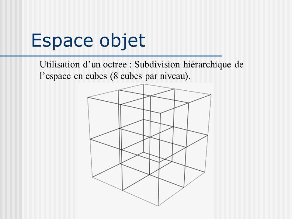 Espace objet Utilisation dun octree : Subdivision hiérarchique de lespace en cubes (8 cubes par niveau).