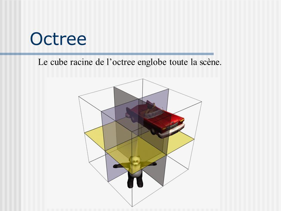 Octree Le cube racine de loctree englobe toute la scène.