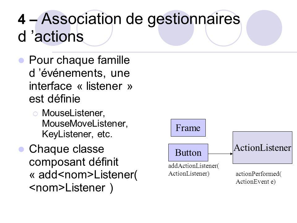 4 – Les listeners Chaque composant peut renvoyer certains événements à l application si elle le demande Le renvoi se fait par un Listener actionListener, AdjustmentListener, FocusListener, InputMethodListener, ItemListener, KeyListener, MouseListener, MouseMotionListener, TextListener, WindowListener