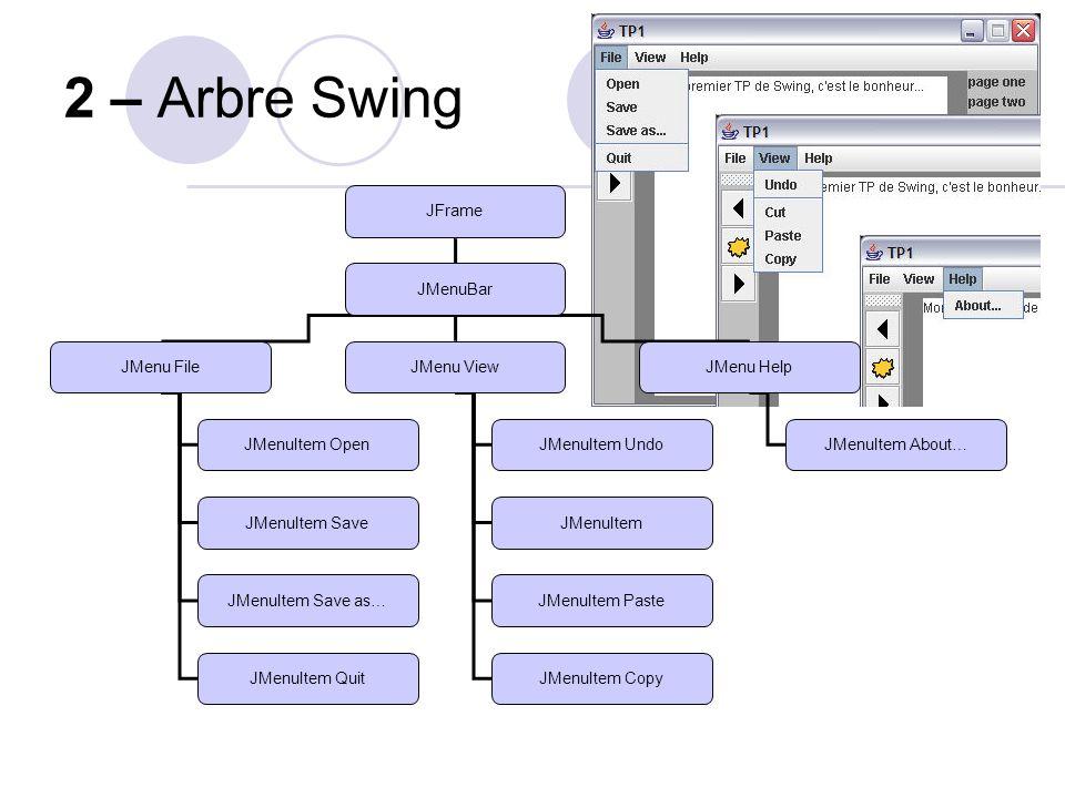 10 2 – Un arbre d affichage Les langages à objets permettent de représenter ces nœuds comme des objets ayant une interface Tous les nœuds héritent d une classe de base (JComponent dans Swing) Chaque composant particulier spécifie une interface particulière adaptée à sa sémantique