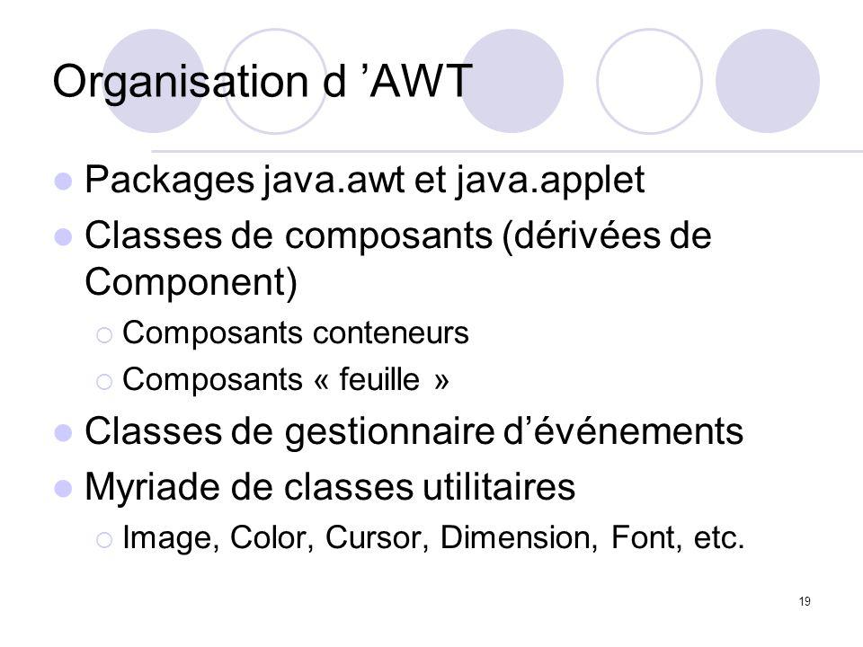 19 Organisation d AWT Packages java.awt et java.applet Classes de composants (dérivées de Component) Composants conteneurs Composants « feuille » Clas