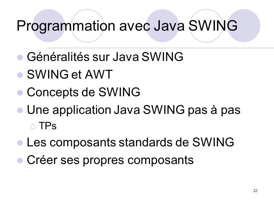 22 Programmation avec Java SWING Généralités sur Java SWING SWING et AWT Concepts de SWING Une application Java SWING pas à pas TPs Les composants sta