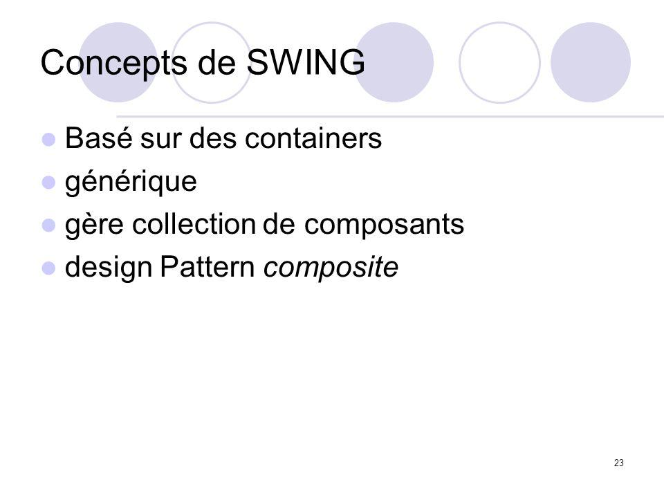 23 Concepts de SWING Basé sur des containers générique gère collection de composants design Pattern composite