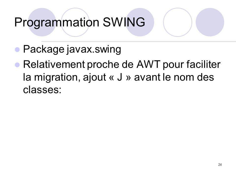 24 Programmation SWING Package javax.swing Relativement proche de AWT pour faciliter la migration, ajout « J » avant le nom des classes: