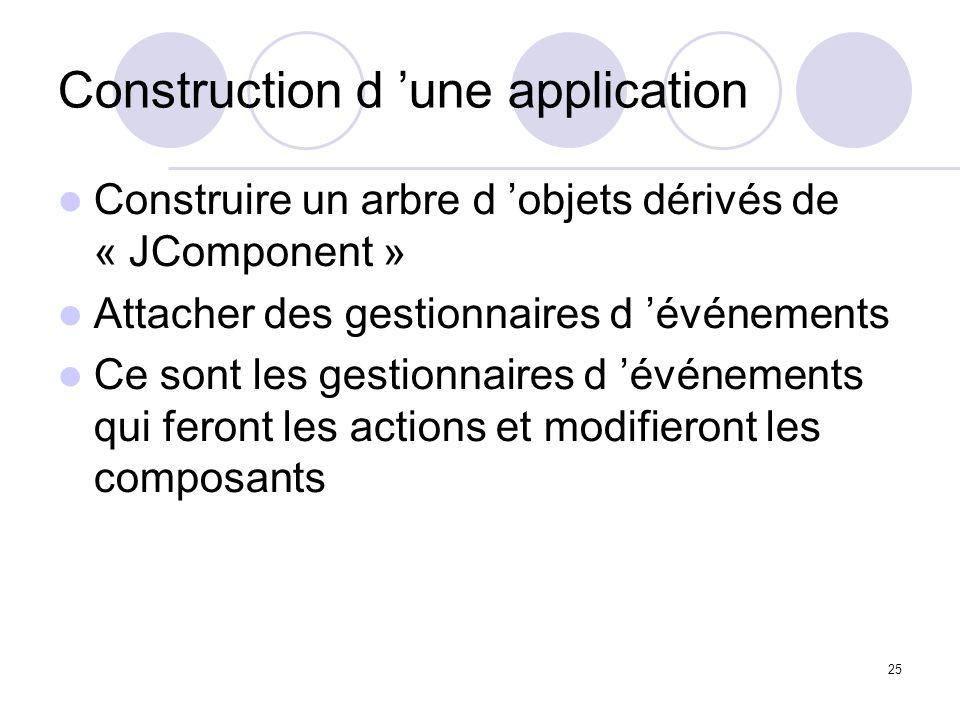 25 Construction d une application Construire un arbre d objets dérivés de « JComponent » Attacher des gestionnaires d événements Ce sont les gestionna