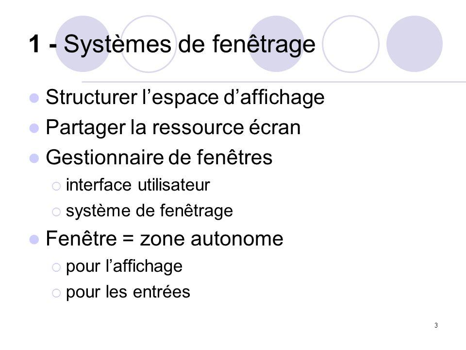 3 1 - Systèmes de fenêtrage Structurer lespace daffichage Partager la ressource écran Gestionnaire de fenêtres interface utilisateur système de fenêtr