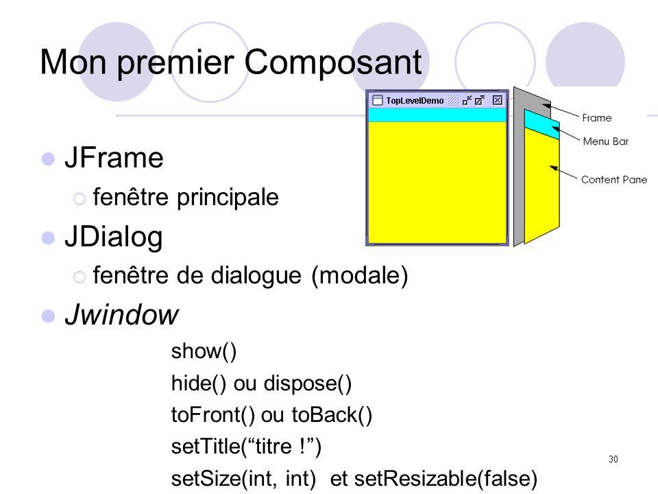 30 Mon premier Composant JFrame fenêtre principale JDialog fenêtre de dialogue (modale) Jwindow show() hide() ou dispose() toFront() ou toBack() setTi