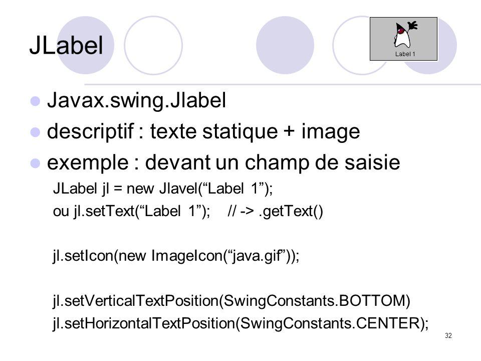 32 JLabel Javax.swing.Jlabel descriptif : texte statique + image exemple : devant un champ de saisie JLabel jl = new Jlavel(Label 1); ou jl.setText(La