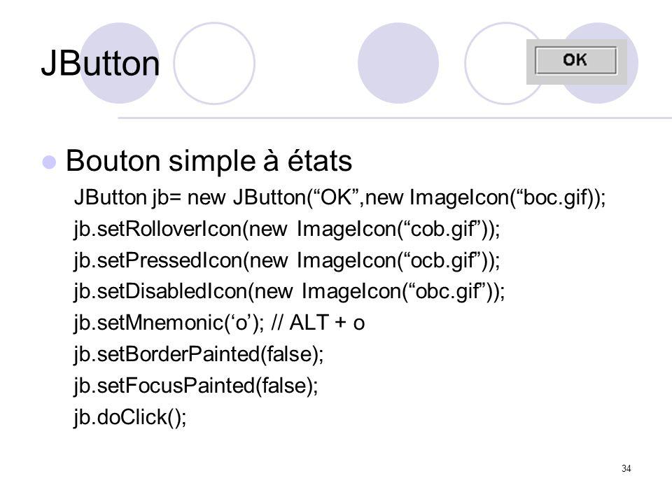 34 JButton Bouton simple à états JButton jb= new JButton(OK,new ImageIcon(boc.gif)); jb.setRolloverIcon(new ImageIcon(cob.gif)); jb.setPressedIcon(new