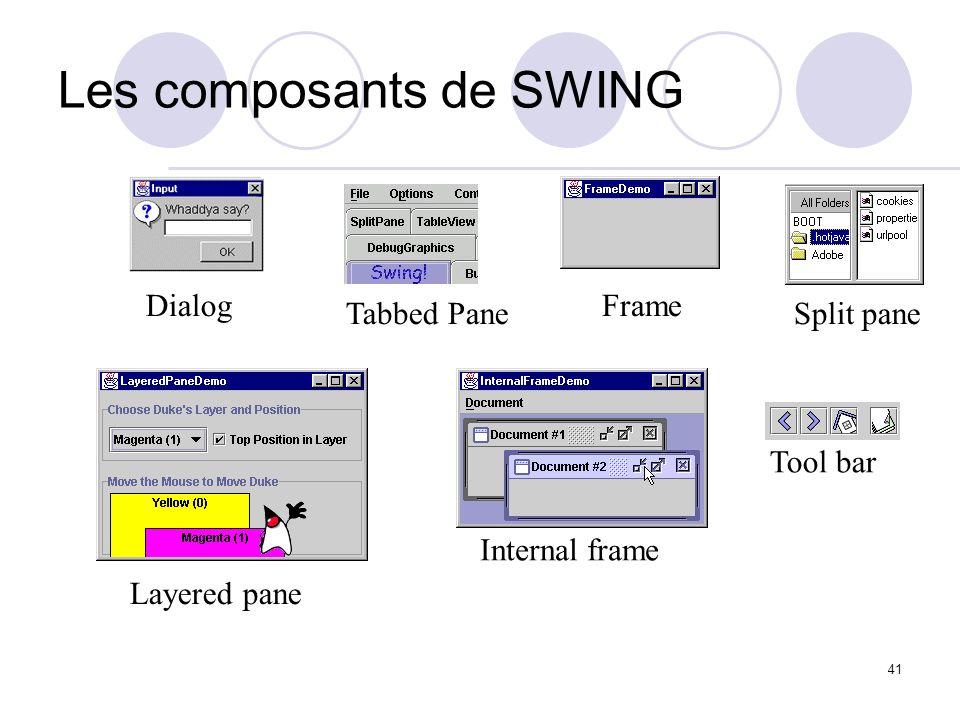 41 Les composants de SWING DialogFrameSplit paneTabbed Pane Tool bar Internal frame Layered pane