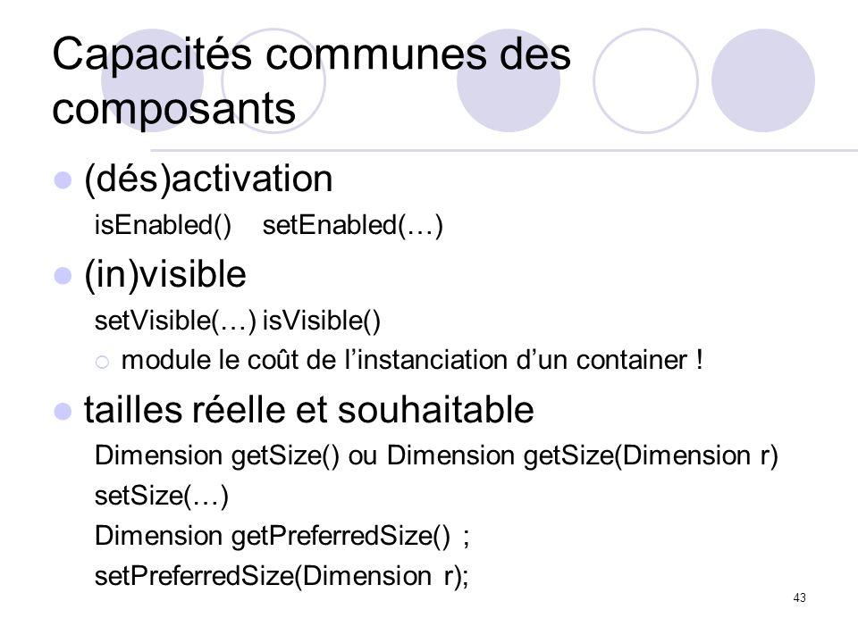 43 Capacités communes des composants (dés)activation isEnabled()setEnabled(…) (in)visible setVisible(…)isVisible() module le coût de linstanciation du