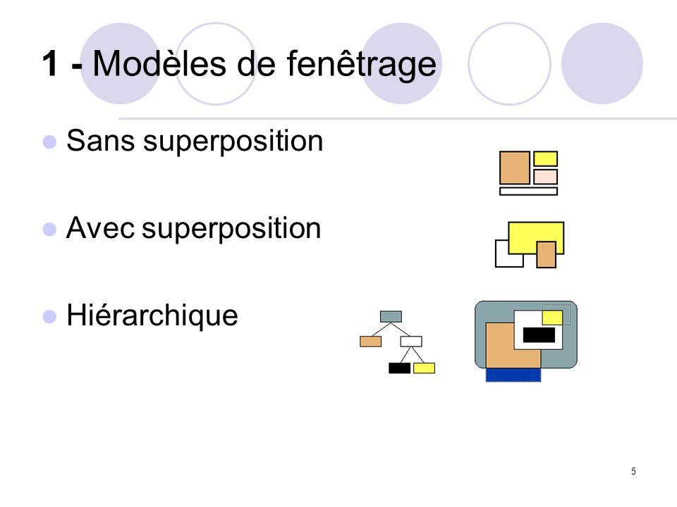 5 1 - Modèles de fenêtrage Sans superposition Avec superposition Hiérarchique