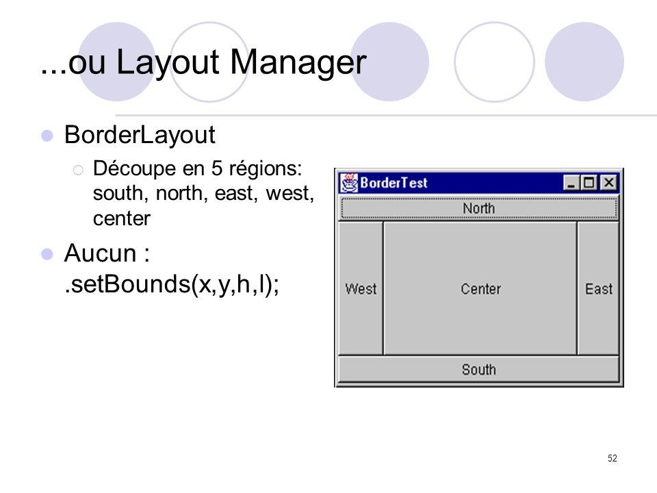52...ou Layout Manager BorderLayout Découpe en 5 régions: south, north, east, west, center Aucun :.setBounds(x,y,h,l);
