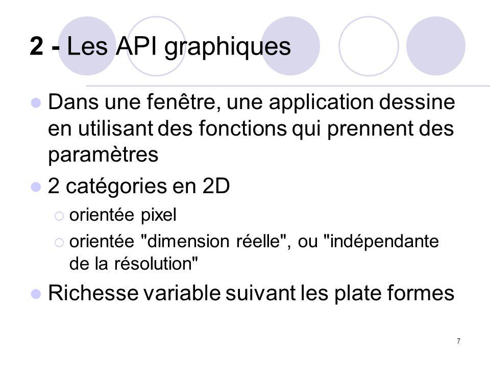 7 2 - Les API graphiques Dans une fenêtre, une application dessine en utilisant des fonctions qui prennent des paramètres 2 catégories en 2D orientée