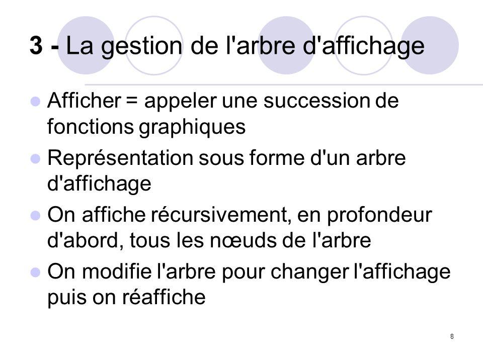 8 3 - La gestion de l'arbre d'affichage Afficher = appeler une succession de fonctions graphiques Représentation sous forme d'un arbre d'affichage On