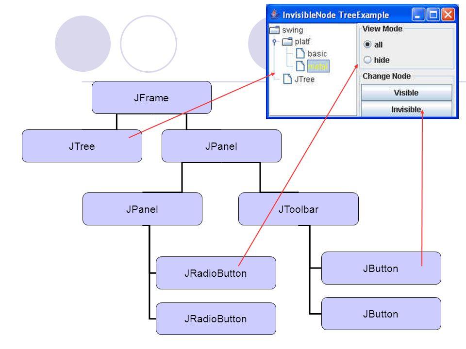 30 Mon premier Composant JFrame fenêtre principale JDialog fenêtre de dialogue (modale) Jwindow show() hide() ou dispose() toFront() ou toBack() setTitle(titre !) setSize(int, int)et setResizable(false)