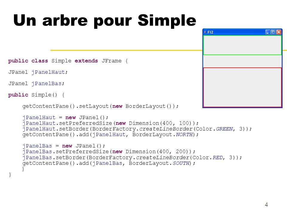4 Un arbre pour Simple public class Simple extends JFrame { JPanel jPanelHaut; JPanel jPanelBas; public Simple() { getContentPane().setLayout(new BorderLayout()); jPanelHaut = new JPanel(); jPanelHaut.setPreferredSize(new Dimension(400, 100)); jPanelHaut.setBorder(BorderFactory.createLineBorder(Color.GREEN, 3)); getContentPane().add(jPanelHaut, BorderLayout.NORTH); jPanelBas = new JPanel(); jPanelBas.setPreferredSize(new Dimension(400, 200)); jPanelBas.setBorder(BorderFactory.createLineBorder(Color.RED, 3)); getContentPane().add(jPanelBas, BorderLayout.SOUTH); }