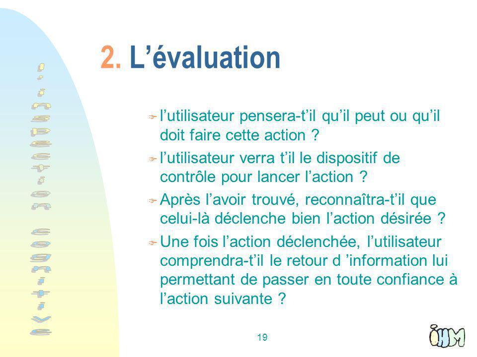19 2.Lévaluation F lutilisateur pensera-til quil peut ou quil doit faire cette action .