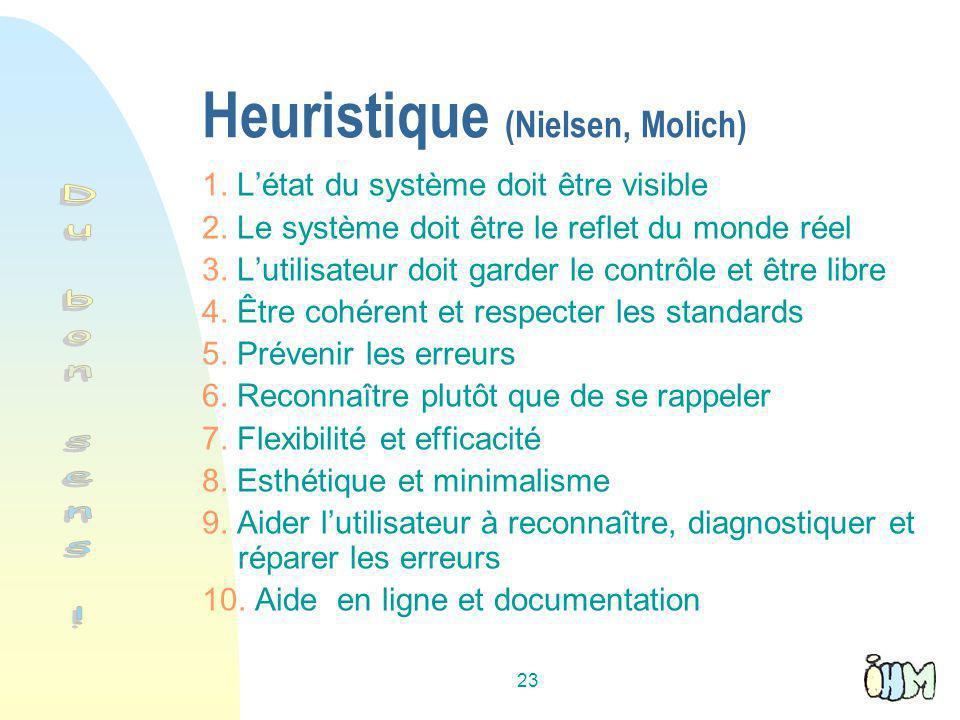 23 Heuristique (Nielsen, Molich) 1.Létat du système doit être visible 2.