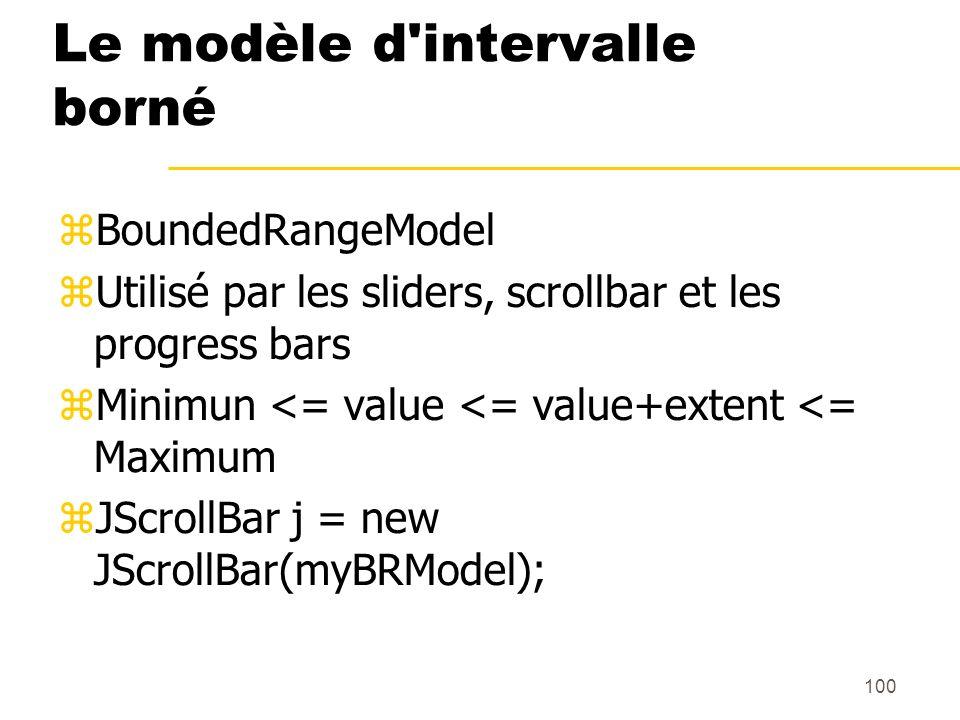 100 Le modèle d'intervalle borné BoundedRangeModel Utilisé par les sliders, scrollbar et les progress bars Minimun <= value <= value+extent <= Maximum