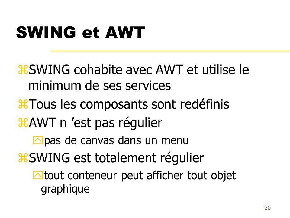 20 SWING et AWT SWING cohabite avec AWT et utilise le minimum de ses services Tous les composants sont redéfinis AWT n est pas régulier pas de canvas