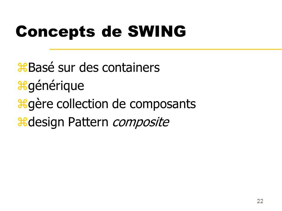 22 Concepts de SWING Basé sur des containers générique gère collection de composants design Pattern composite