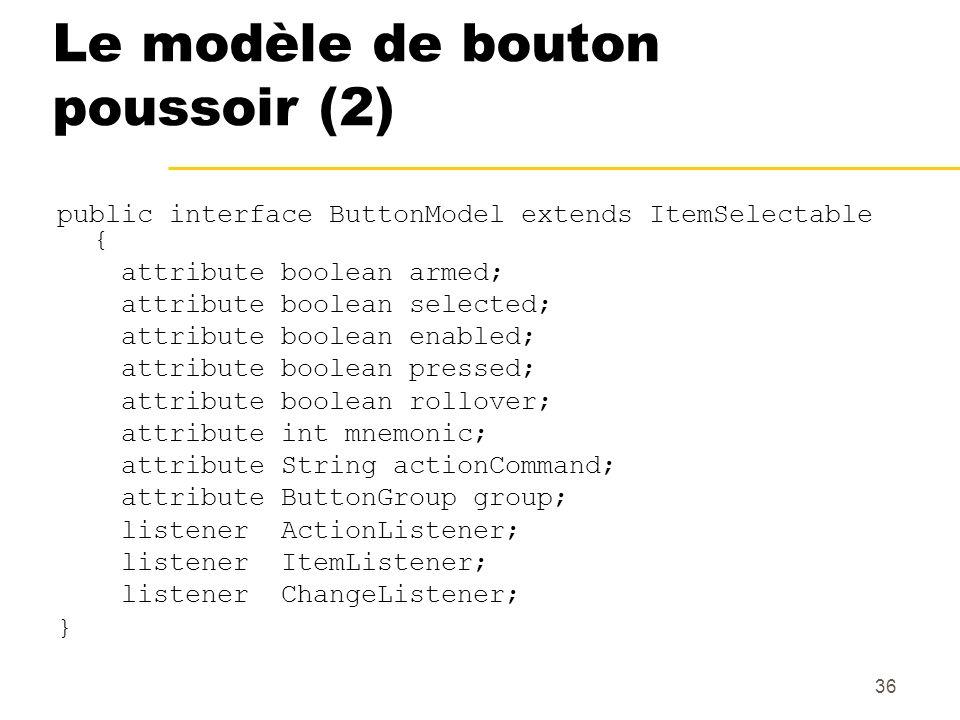 36 Le modèle de bouton poussoir (2) public interface ButtonModel extends ItemSelectable { attribute boolean armed; attribute boolean selected; attribu