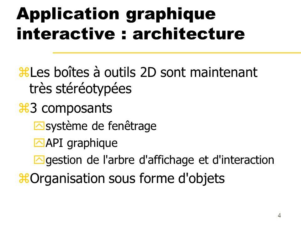 4 Application graphique interactive : architecture Les boîtes à outils 2D sont maintenant très stéréotypées 3 composants système de fenêtrage API grap