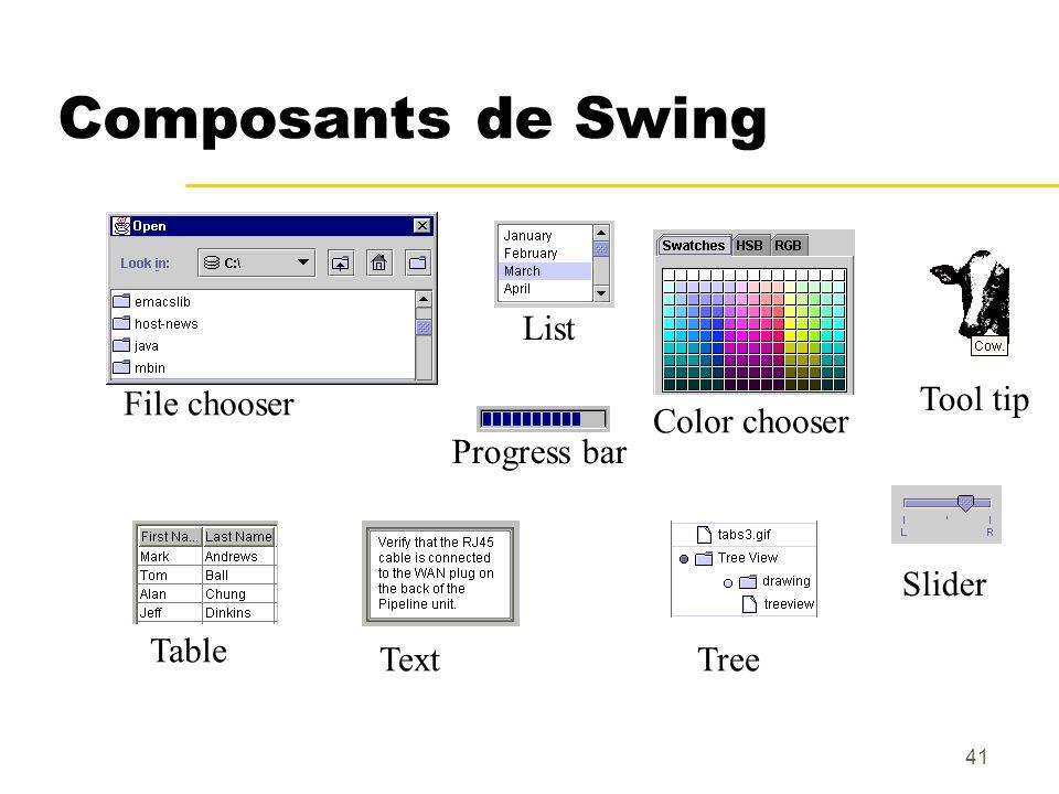 41 Composants de Swing File chooser Color chooser Table TextTree List Slider Progress bar Tool tip