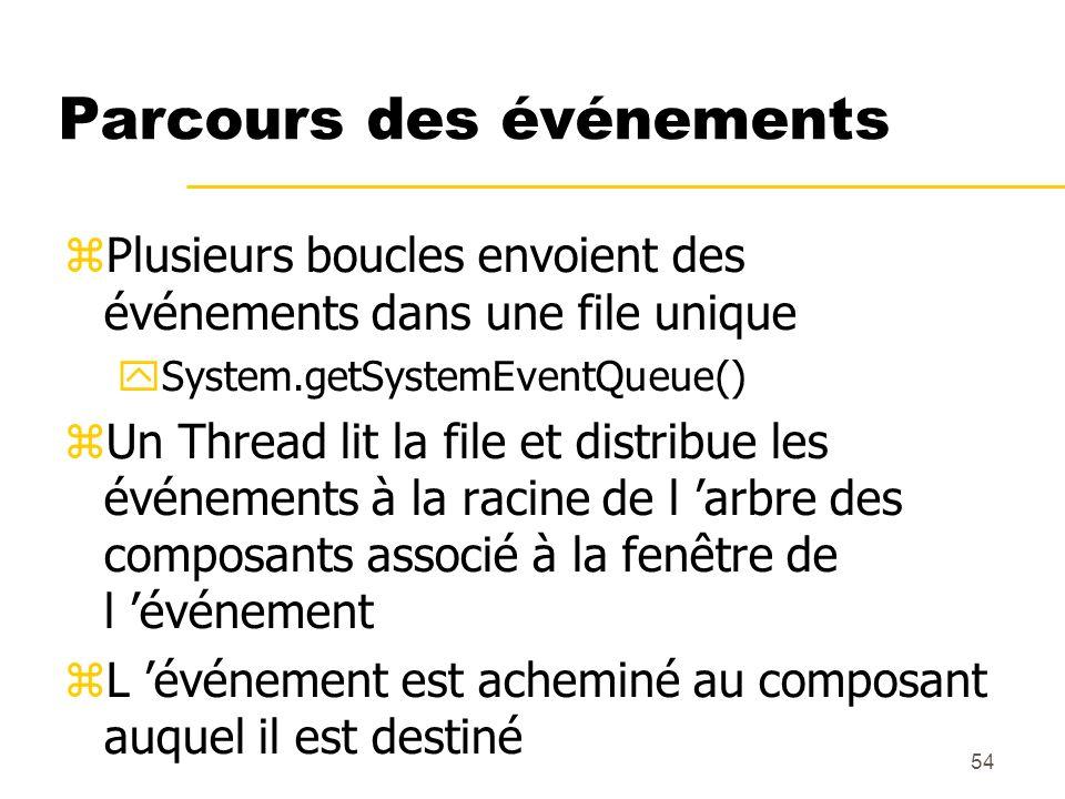 54 Parcours des événements Plusieurs boucles envoient des événements dans une file unique System.getSystemEventQueue() Un Thread lit la file et distri