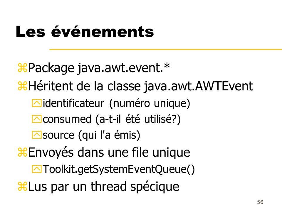 56 Les événements Package java.awt.event.* Héritent de la classe java.awt.AWTEvent identificateur (numéro unique) consumed (a-t-il été utilisé?) sourc