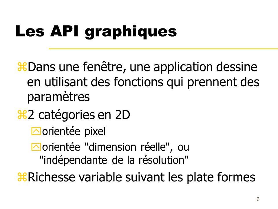 6 Les API graphiques Dans une fenêtre, une application dessine en utilisant des fonctions qui prennent des paramètres 2 catégories en 2D orientée pixe