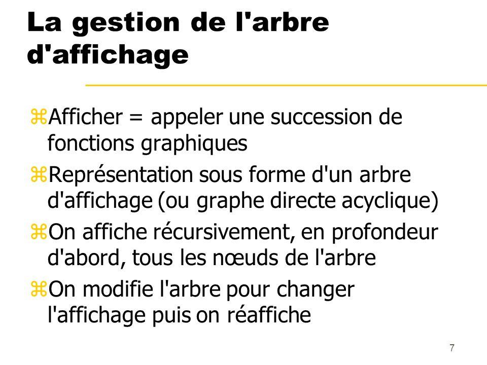 7 La gestion de l'arbre d'affichage Afficher = appeler une succession de fonctions graphiques Représentation sous forme d'un arbre d'affichage (ou gra