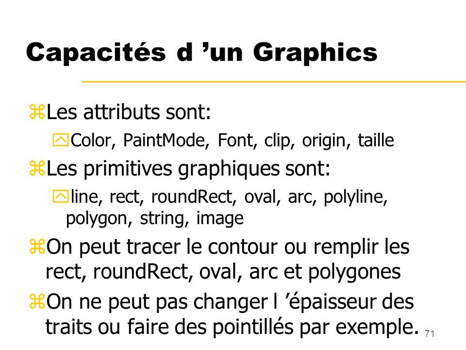 71 Capacités d un Graphics Les attributs sont: Color, PaintMode, Font, clip, origin, taille Les primitives graphiques sont: line, rect, roundRect, ova