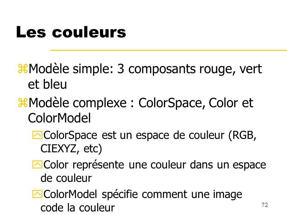72 Les couleurs Modèle simple: 3 composants rouge, vert et bleu Modèle complexe : ColorSpace, Color et ColorModel ColorSpace est un espace de couleur