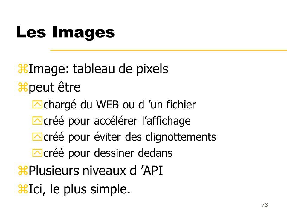 73 Les Images Image: tableau de pixels peut être chargé du WEB ou d un fichier créé pour accélérer laffichage créé pour éviter des clignottements créé