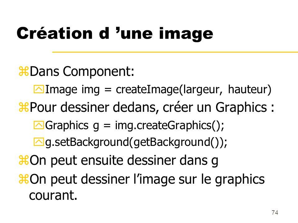 74 Création d une image Dans Component: Image img = createImage(largeur, hauteur) Pour dessiner dedans, créer un Graphics : Graphics g = img.createGra