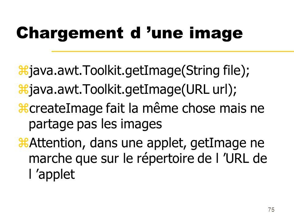 75 Chargement d une image java.awt.Toolkit.getImage(String file); java.awt.Toolkit.getImage(URL url); createImage fait la même chose mais ne partage p