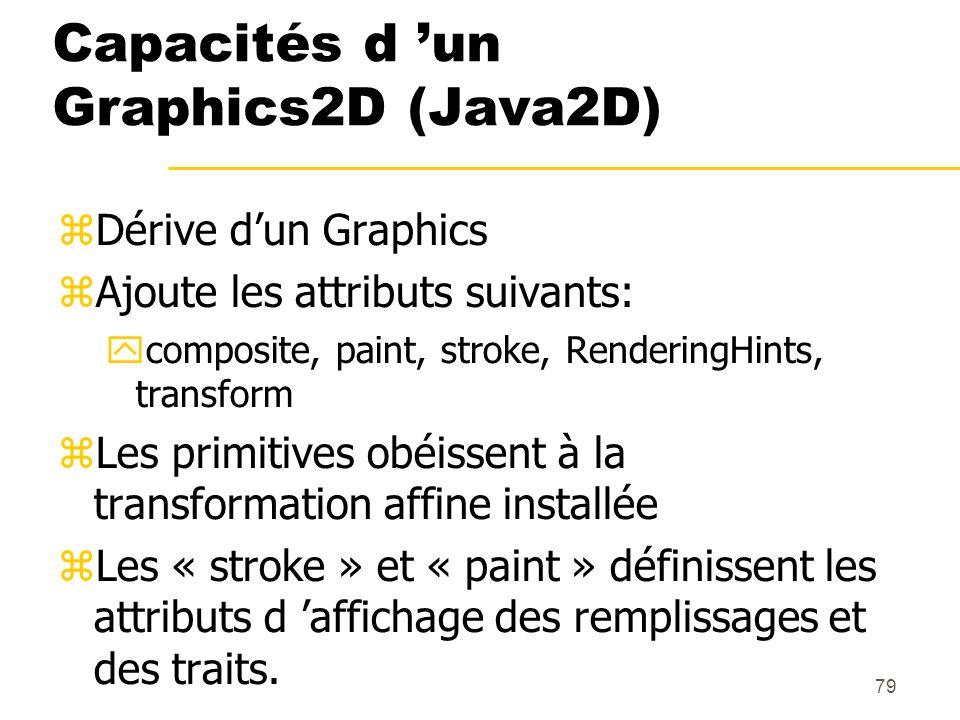 79 Capacités d un Graphics2D (Java2D) Dérive dun Graphics Ajoute les attributs suivants: composite, paint, stroke, RenderingHints, transform Les primi