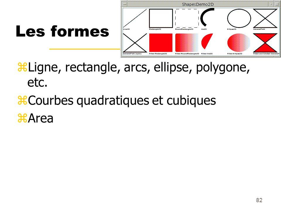 82 Les formes Ligne, rectangle, arcs, ellipse, polygone, etc. Courbes quadratiques et cubiques Area
