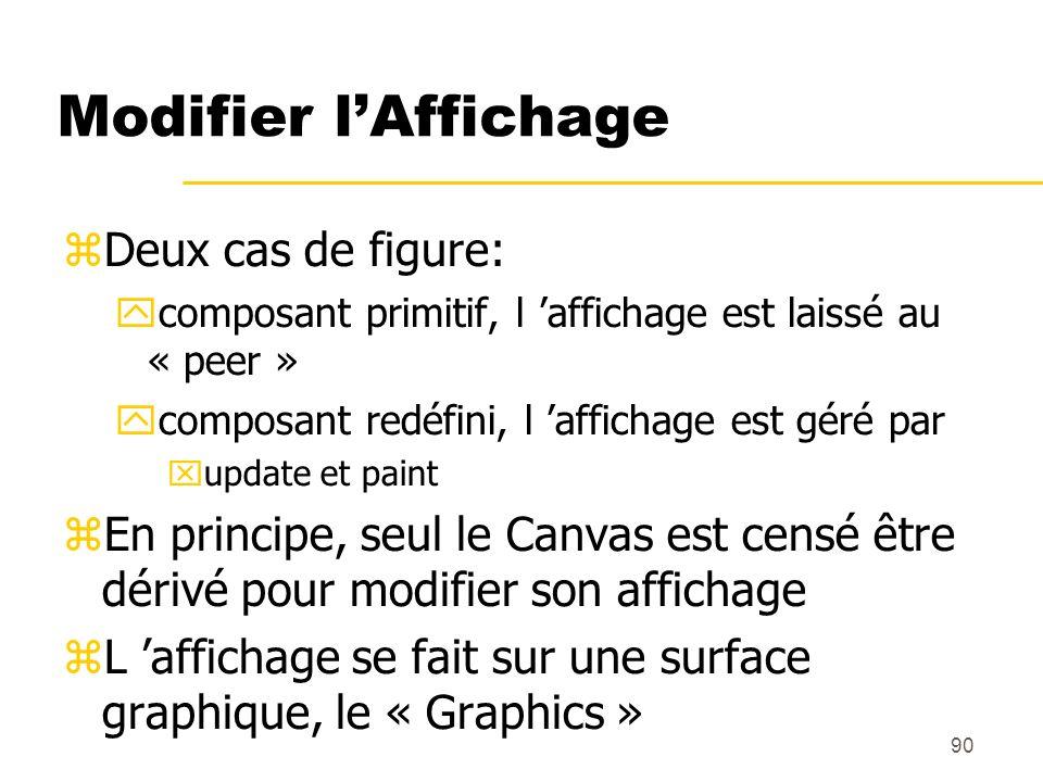 90 Modifier lAffichage Deux cas de figure: composant primitif, l affichage est laissé au « peer » composant redéfini, l affichage est géré par update