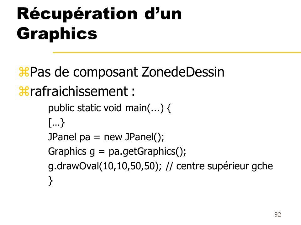 92 Récupération dun Graphics Pas de composant ZonedeDessin rafraichissement : public static void main(...) { […} JPanel pa = new JPanel(); Graphics g