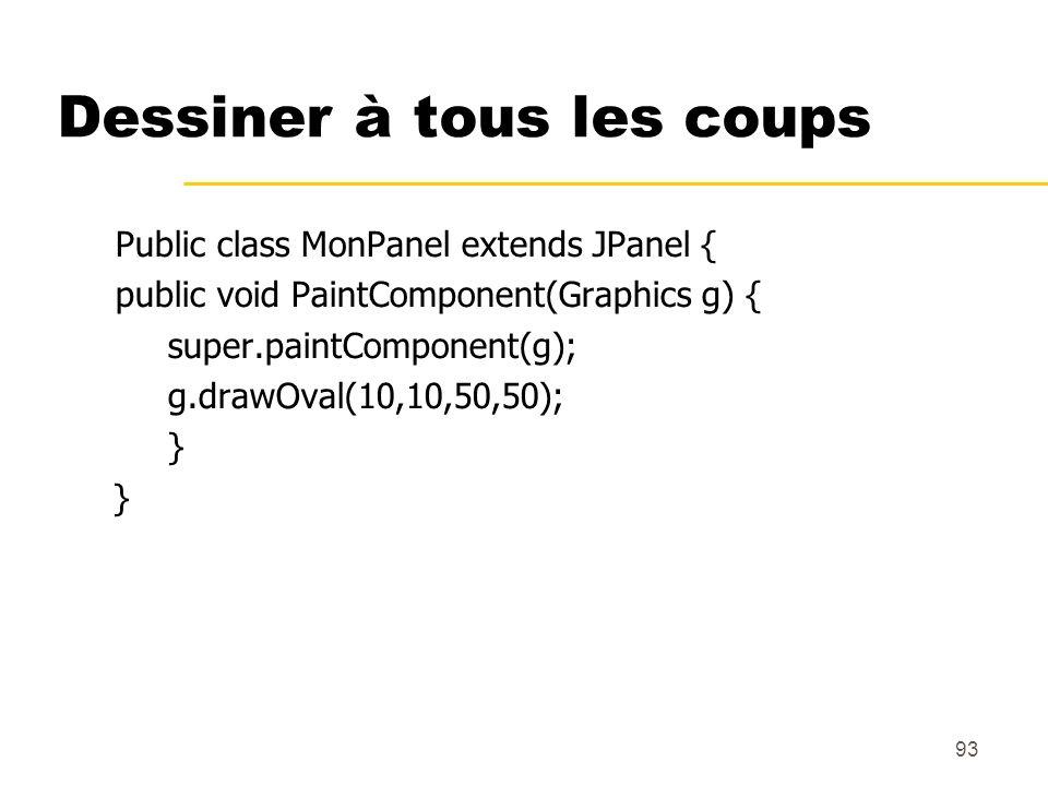93 Dessiner à tous les coups Public class MonPanel extends JPanel { public void PaintComponent(Graphics g) { super.paintComponent(g); g.drawOval(10,10