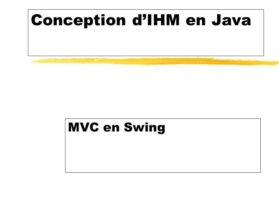 Conception dIHM en Java MVC en Swing