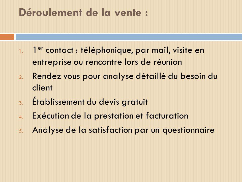 Déroulement de la vente : 1. 1 er contact : téléphonique, par mail, visite en entreprise ou rencontre lors de réunion 2. Rendez vous pour analyse déta